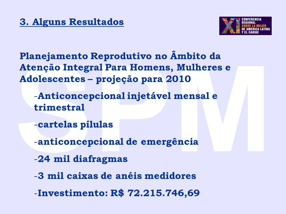 SPM3. Alguns Resultados. Planejamento Reprodutivo no Âmbito da Atenção Integral Para Homens, Mulheres e Adolescentes – projeção para 2010.
