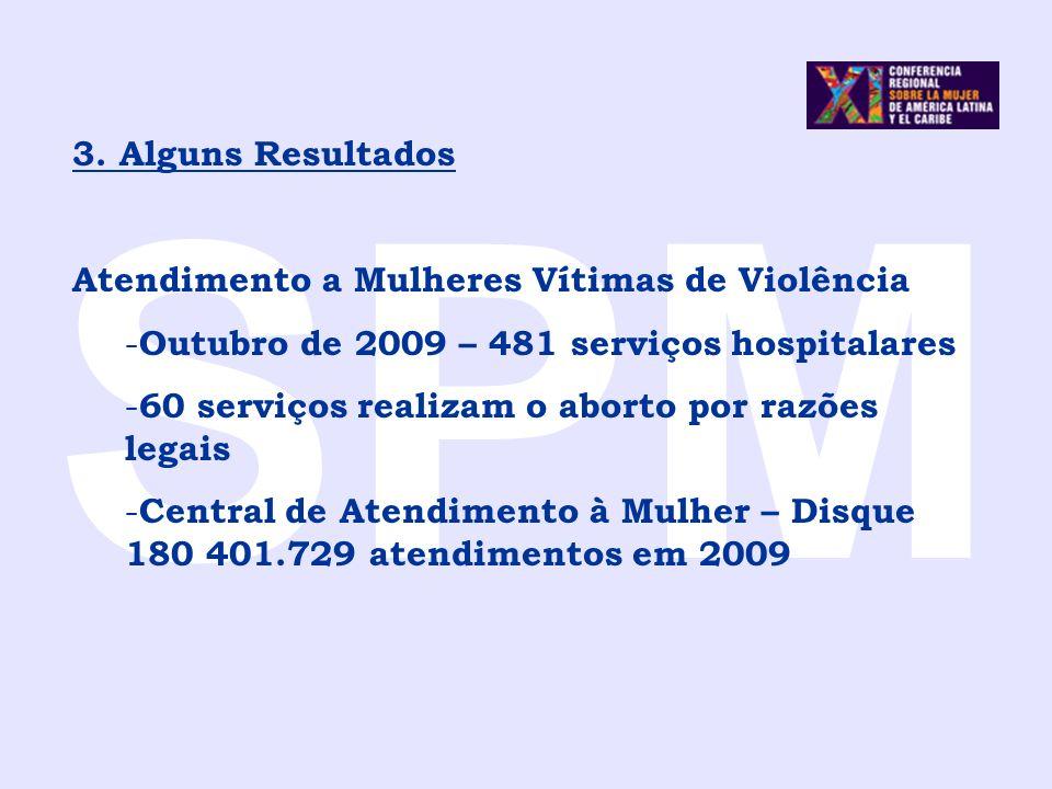 SPM 3. Alguns Resultados Atendimento a Mulheres Vítimas de Violência