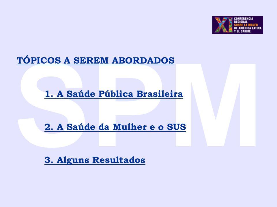 SPM TÓPICOS A SEREM ABORDADOS 1. A Saúde Pública Brasileira