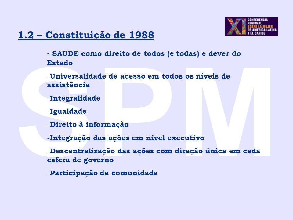 SPM1.2 – Constituição de 1988. - SAUDE como direito de todos (e todas) e dever do Estado.