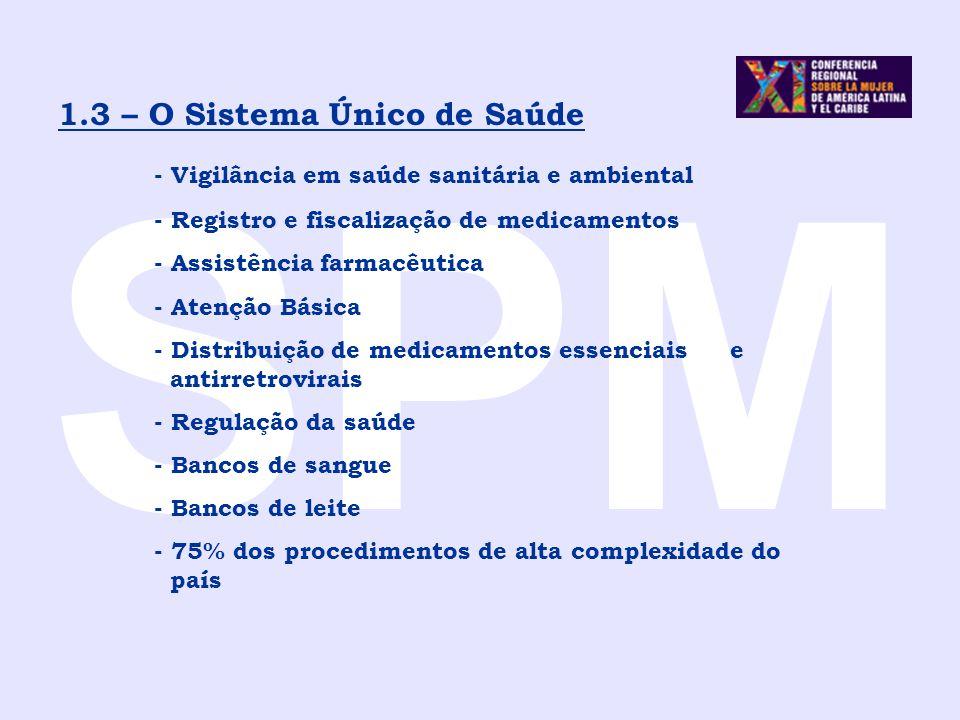 SPM 1.3 – O Sistema Único de Saúde