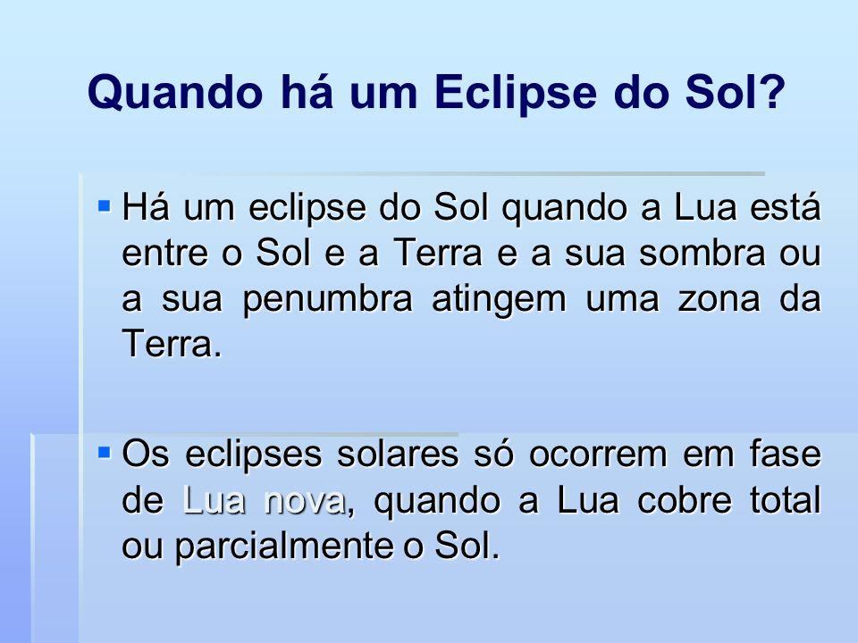 Quando há um Eclipse do Sol