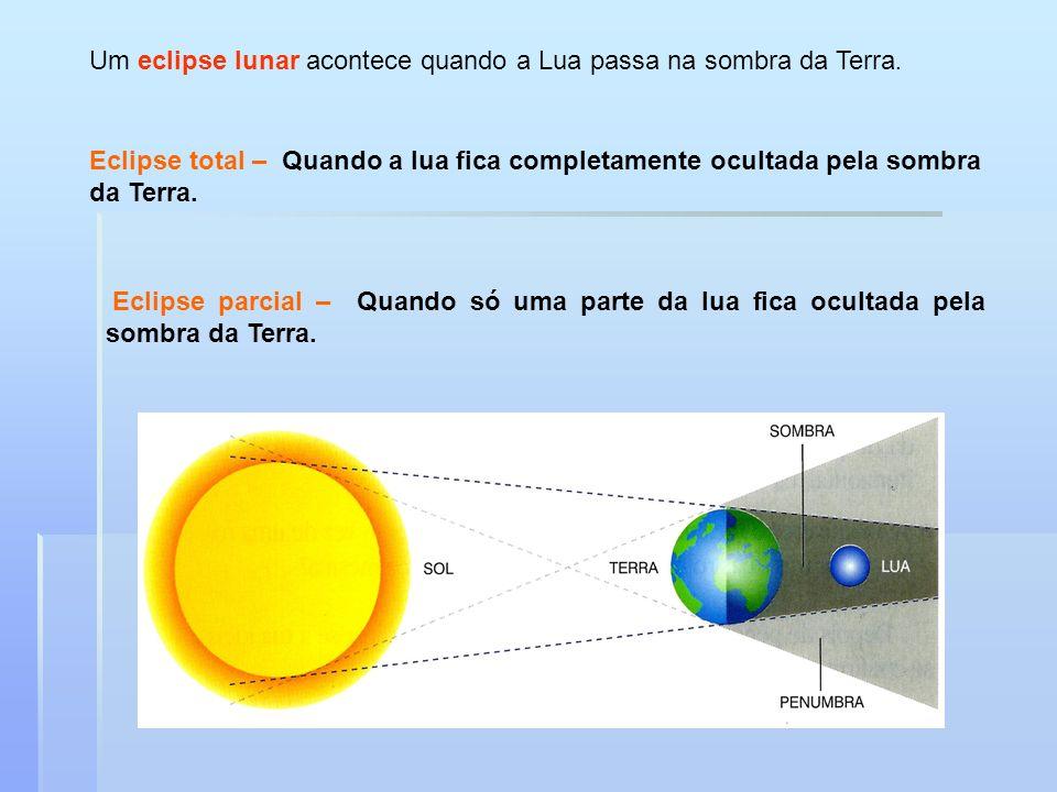 Um eclipse lunar acontece quando a Lua passa na sombra da Terra.