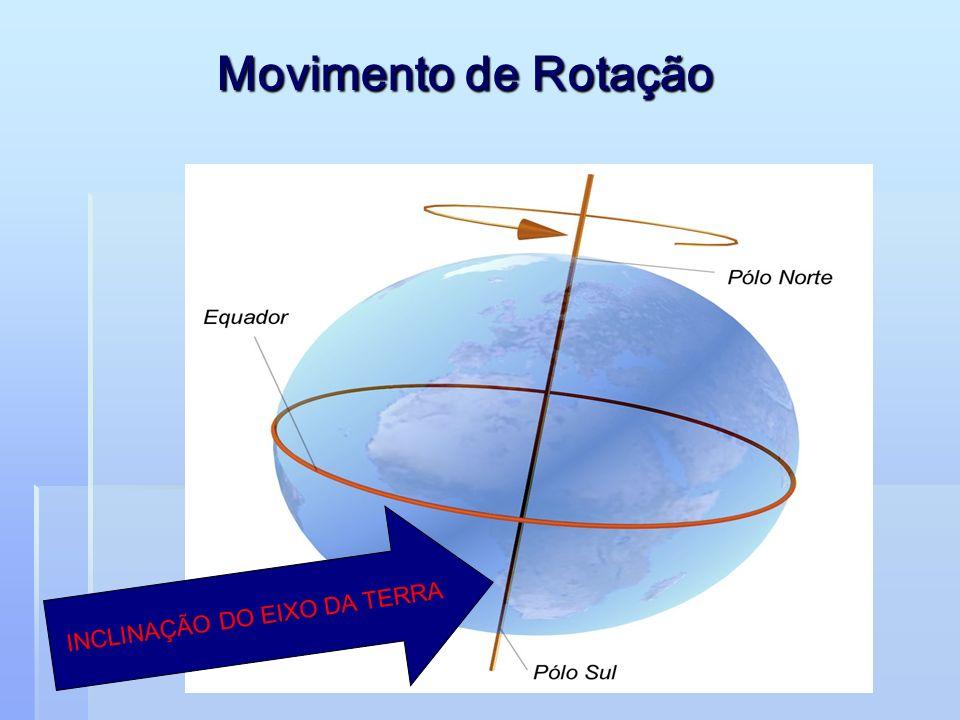 INCLINAÇÃO DO EIXO DA TERRA