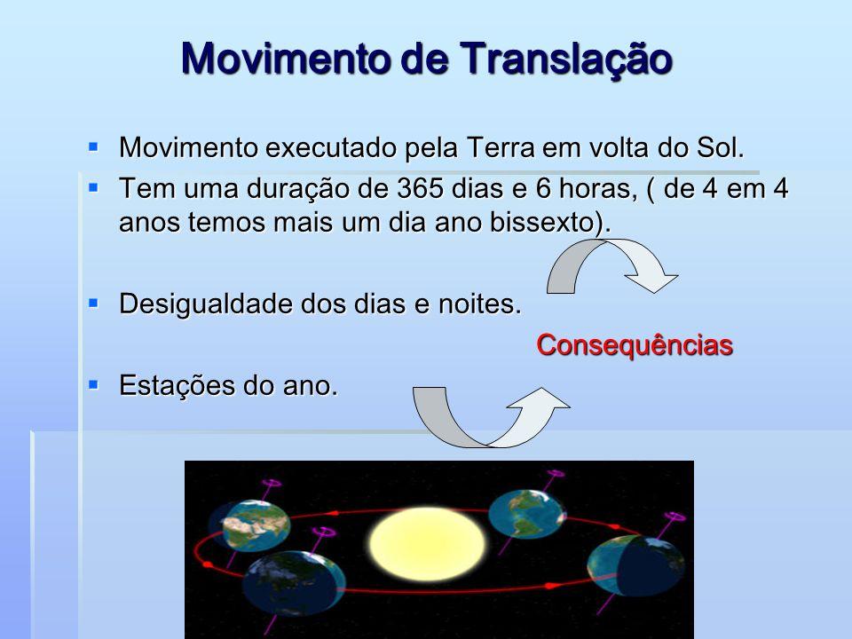 Movimento de Translação
