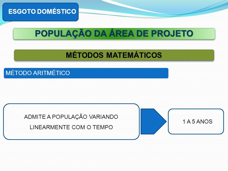 POPULAÇÃO DA ÁREA DE PROJETO