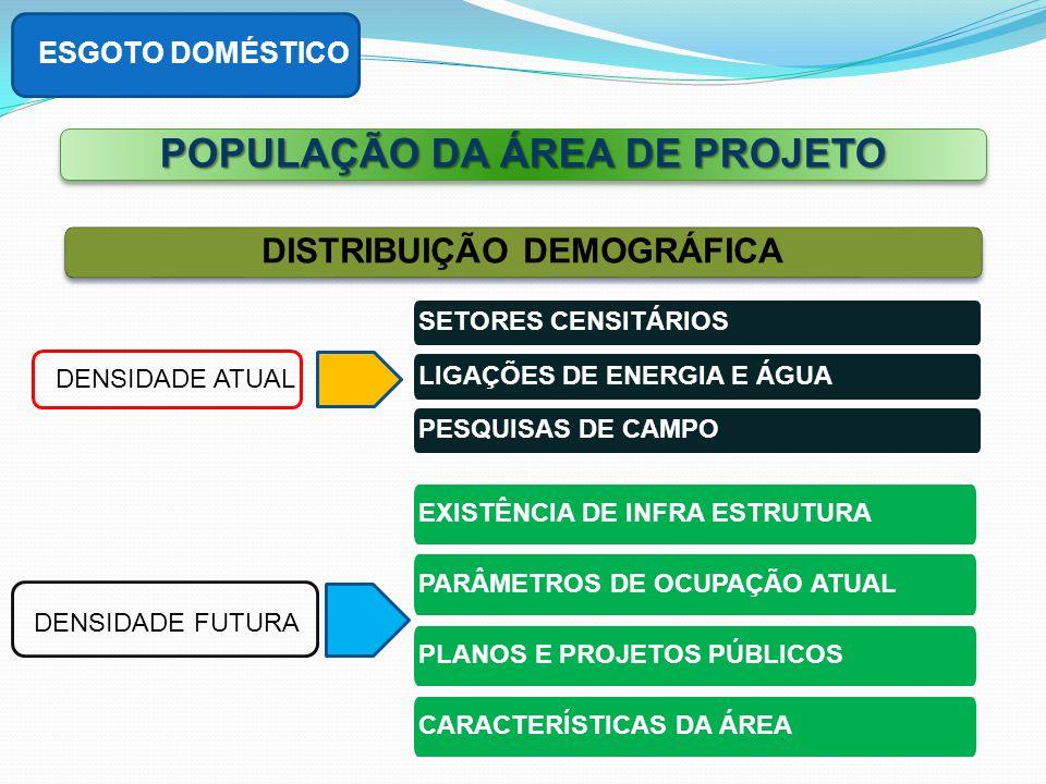 POPULAÇÃO DA ÁREA DE PROJETO DISTRIBUIÇÃO DEMOGRÁFICA