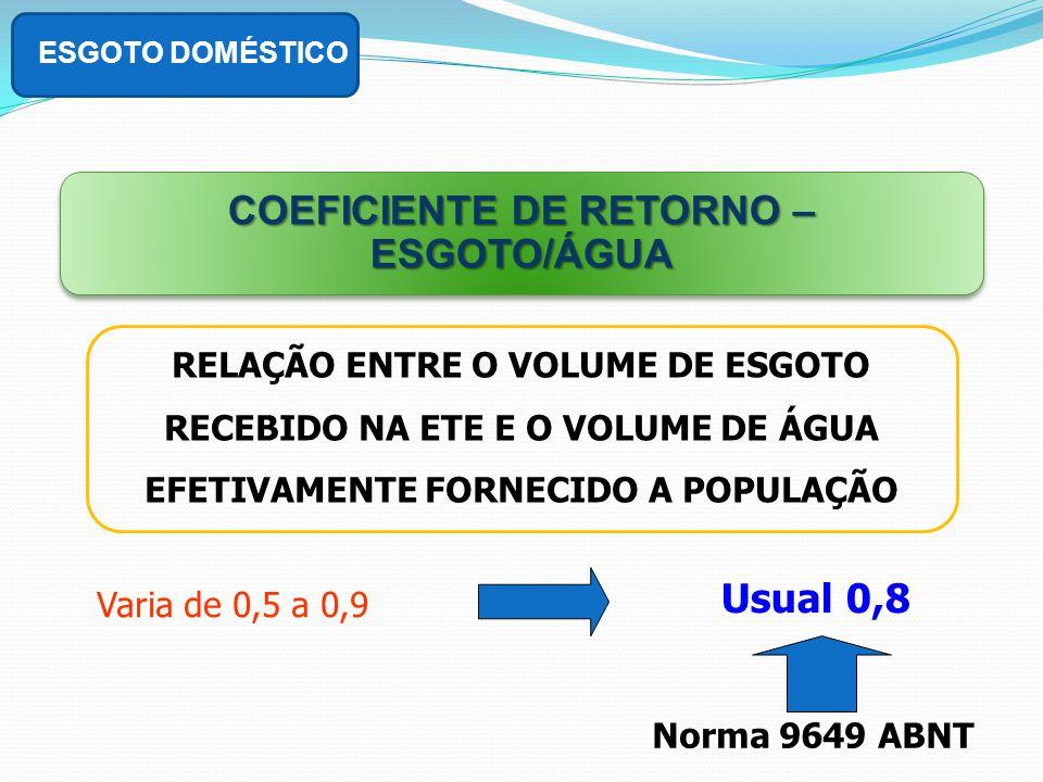 COEFICIENTE DE RETORNO – ESGOTO/ÁGUA