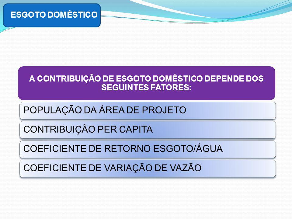 A CONTRIBUIÇÃO DE ESGOTO DOMÉSTICO DEPENDE DOS SEGUINTES FATORES: