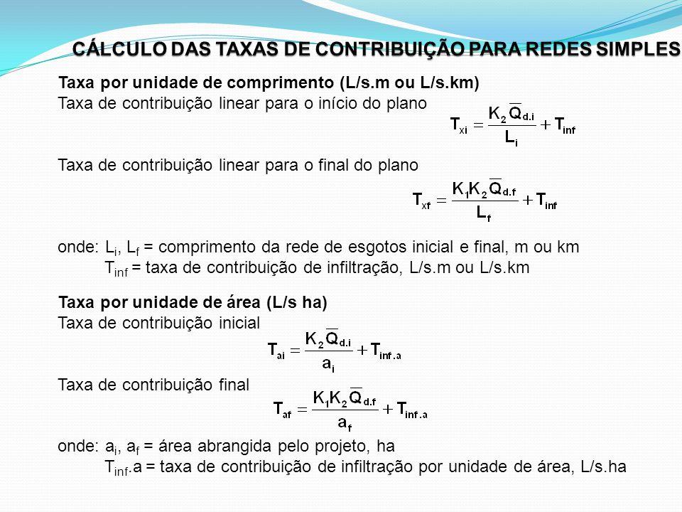 CÁLCULO DAS TAXAS DE CONTRIBUIÇÃO PARA REDES SIMPLES