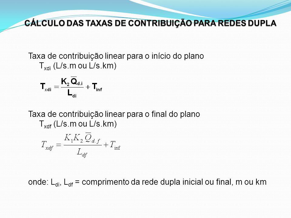 CÁLCULO DAS TAXAS DE CONTRIBUIÇÃO PARA REDES DUPLA