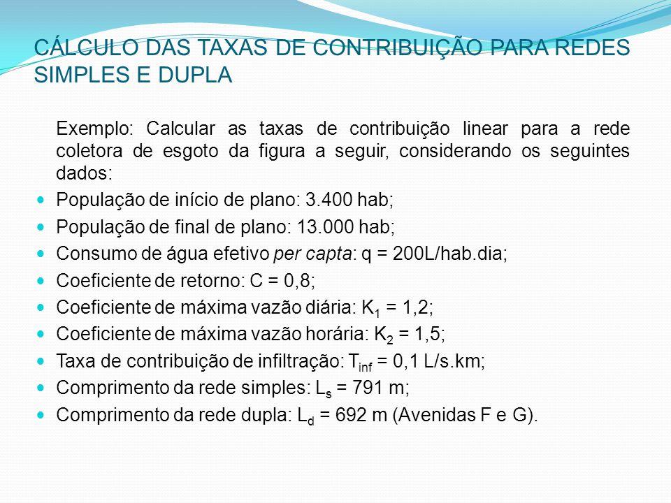 CÁLCULO DAS TAXAS DE CONTRIBUIÇÃO PARA REDES SIMPLES E DUPLA