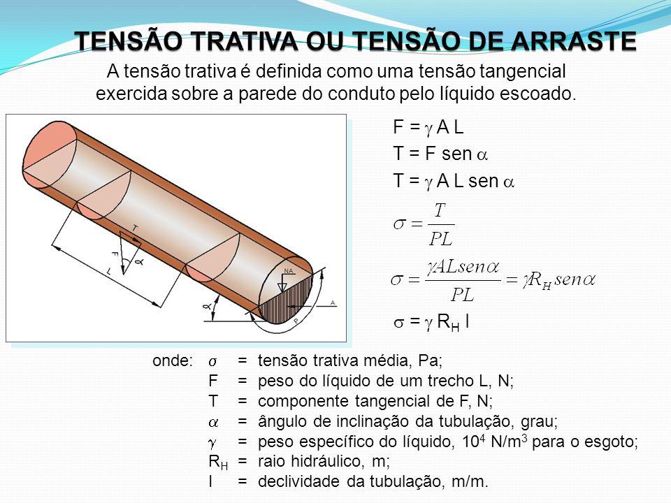 TENSÃO TRATIVA OU TENSÃO DE ARRASTE