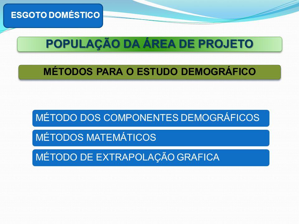 POPULAÇÃO DA ÁREA DE PROJETO MÉTODOS PARA O ESTUDO DEMOGRÁFICO