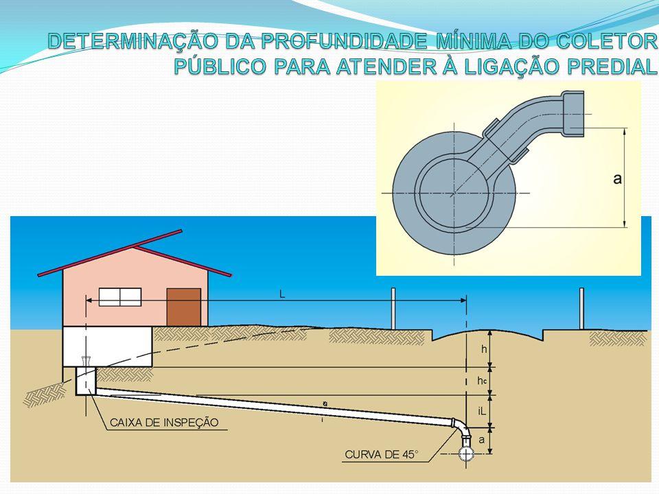 DETERMINAÇÃO DA PROFUNDIDADE MÍNIMA DO COLETOR PÚBLICO PARA ATENDER À LIGAÇÃO PREDIAL