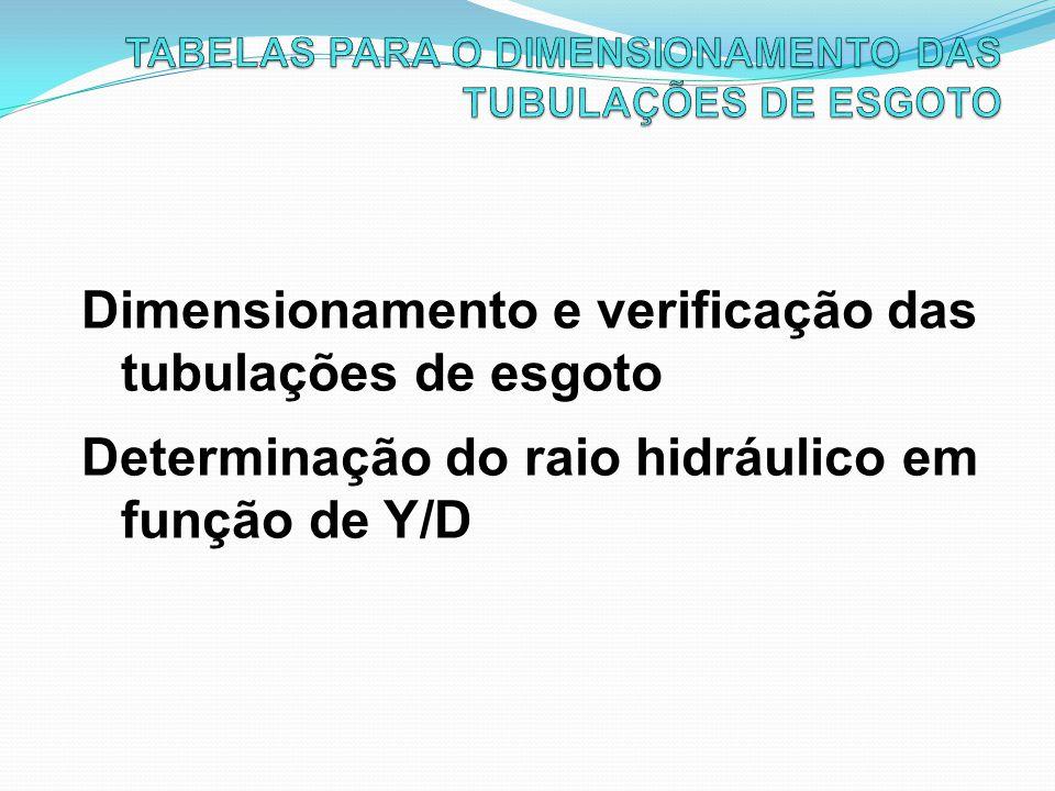 TABELAS PARA O DIMENSIONAMENTO DAS TUBULAÇÕES DE ESGOTO