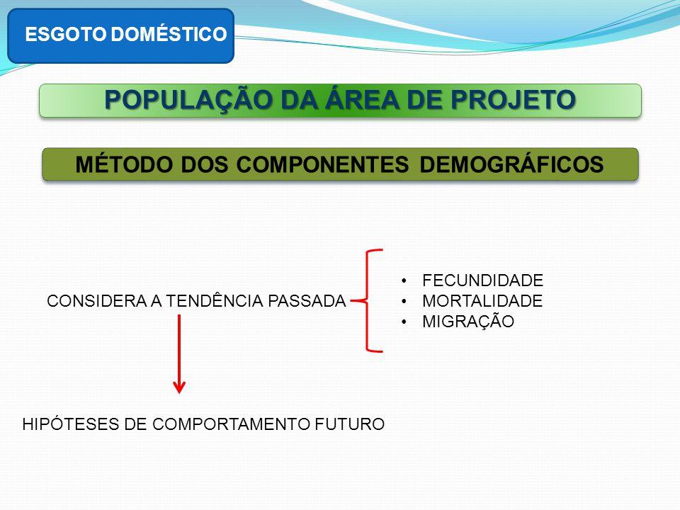 POPULAÇÃO DA ÁREA DE PROJETO MÉTODO DOS COMPONENTES DEMOGRÁFICOS