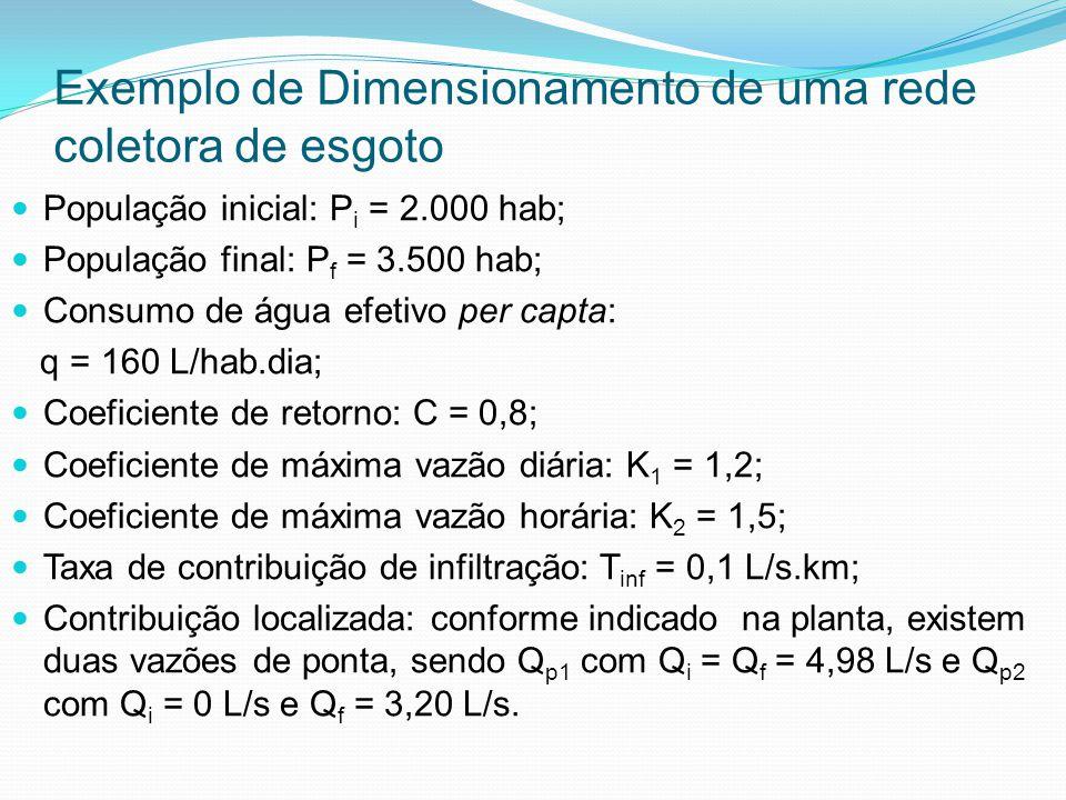 Exemplo de Dimensionamento de uma rede coletora de esgoto