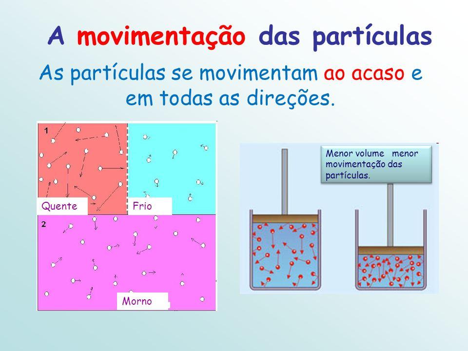 A movimentação das partículas