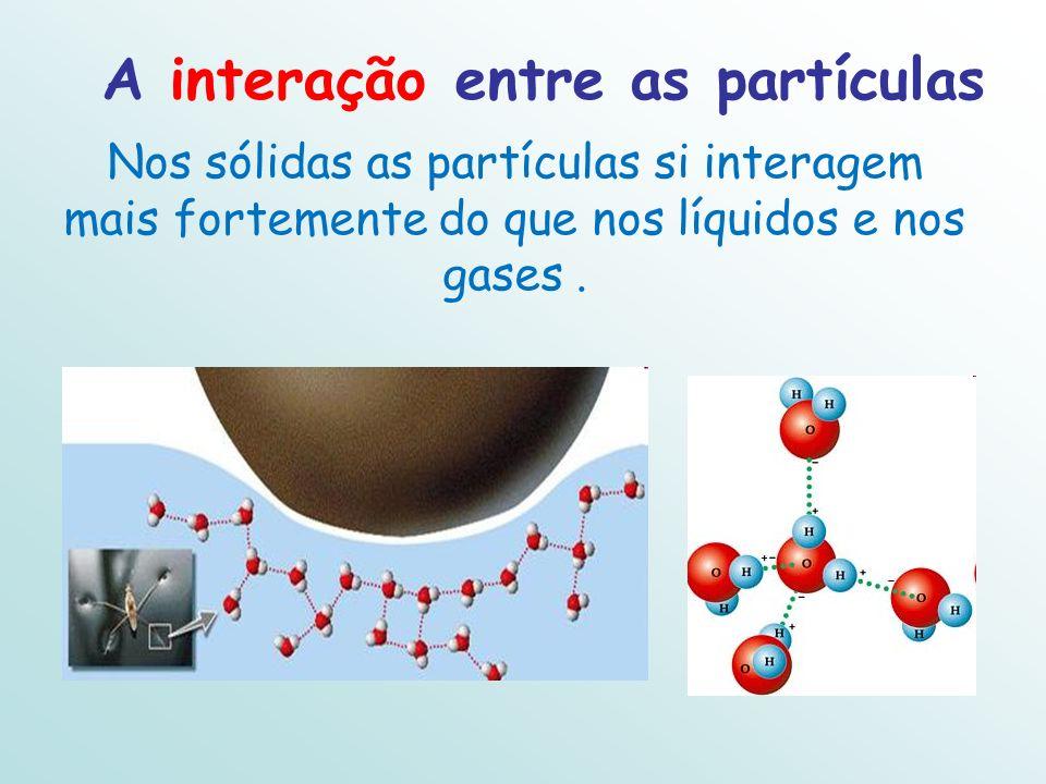 A interação entre as partículas