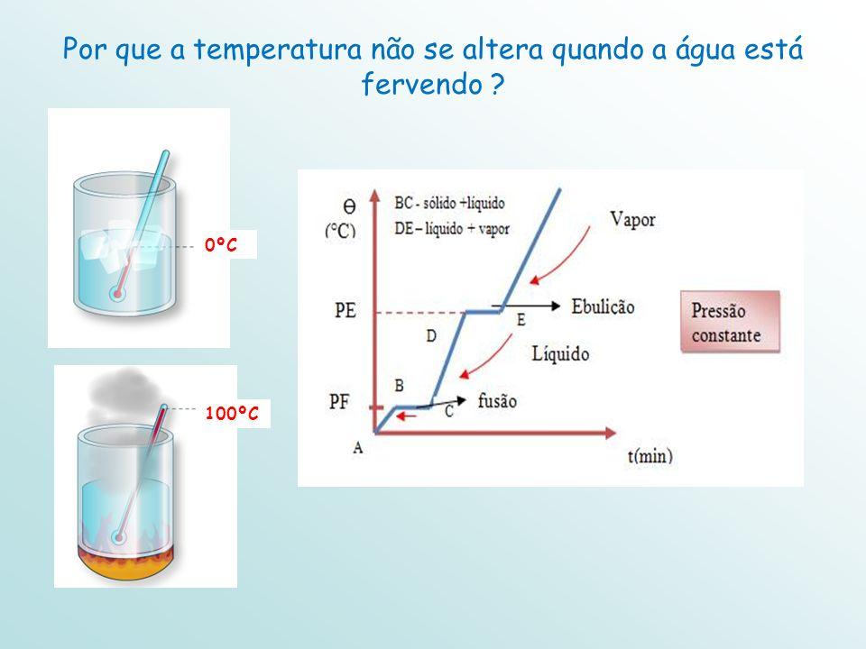 Por que a temperatura não se altera quando a água está fervendo
