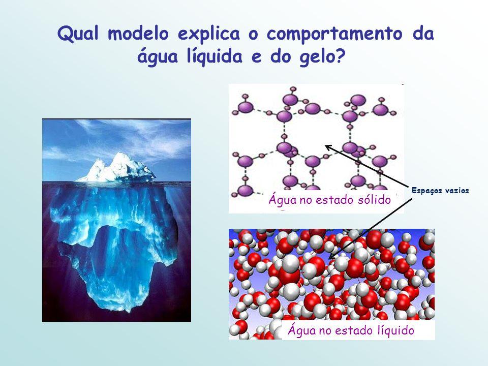 Qual modelo explica o comportamento da água líquida e do gelo