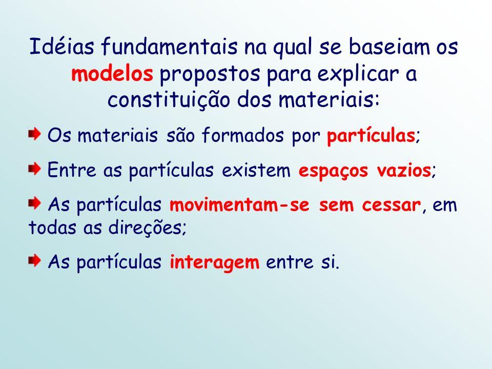 Idéias fundamentais na qual se baseiam os modelos propostos para explicar a constituição dos materiais: