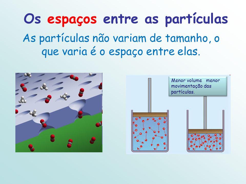 Os espaços entre as partículas