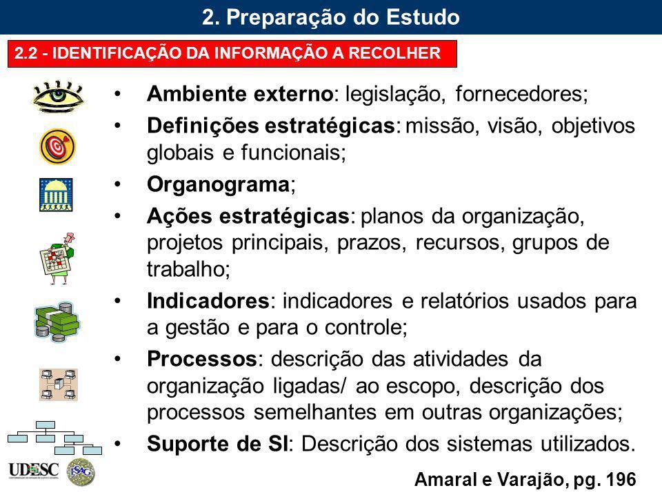 Ambiente externo: legislação, fornecedores;