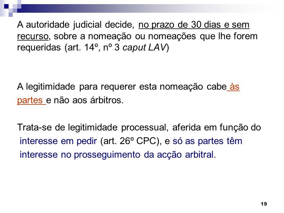 A autoridade judicial decide, no prazo de 30 dias e sem recurso, sobre a nomeação ou nomeações que lhe forem requeridas (art. 14º, nº 3 caput LAV)