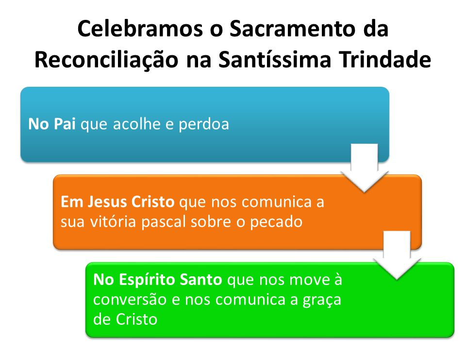 Celebramos o Sacramento da Reconciliação na Santíssima Trindade