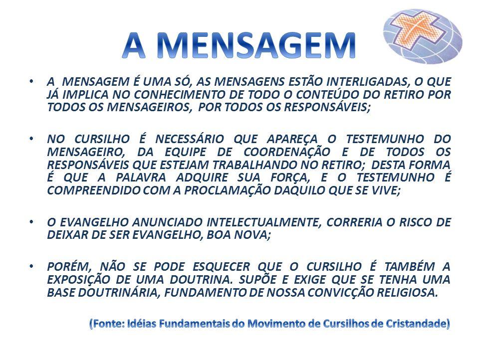 A MENSAGEM