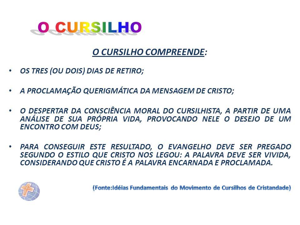 O CURSILHO COMPREENDE:
