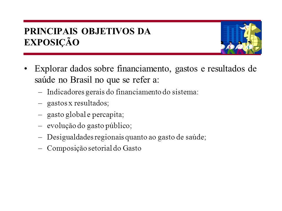PRINCIPAIS OBJETIVOS DA EXPOSIÇÃO