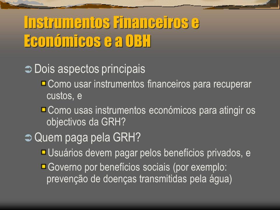 Instrumentos Financeiros e Económicos e a OBH