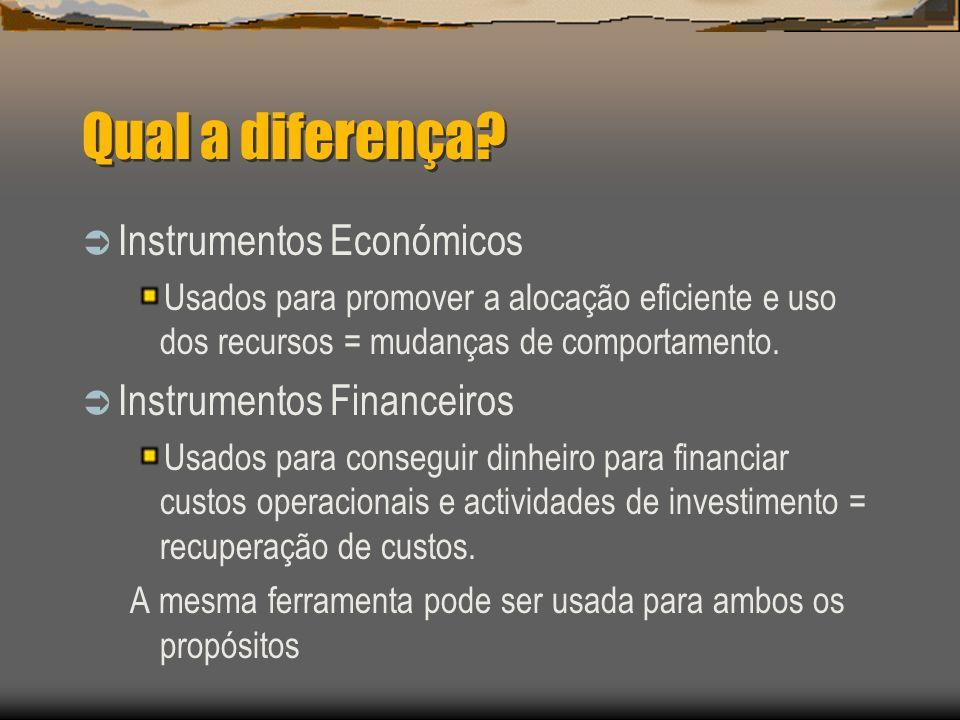 Qual a diferença Instrumentos Económicos Instrumentos Financeiros