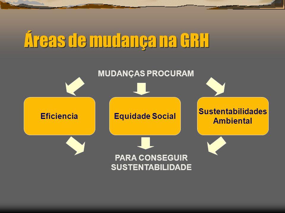 Sustentabilidades Ambiental PARA CONSEGUIR SUSTENTABILIDADE