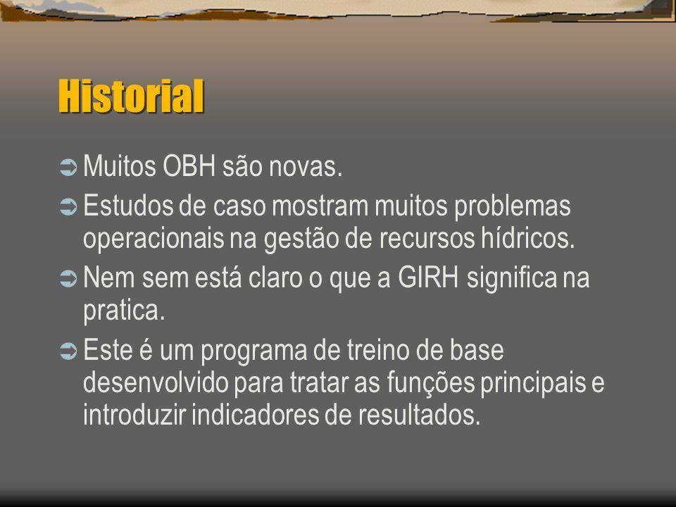 Historial Muitos OBH são novas.