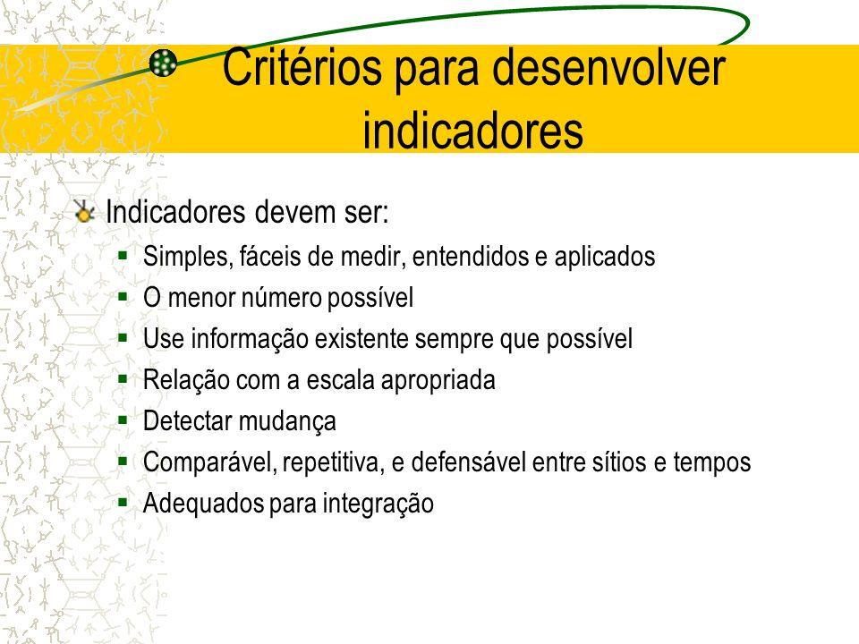 Critérios para desenvolver indicadores