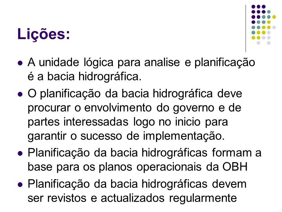 Lições: A unidade lógica para analise e planificação é a bacia hidrográfica.