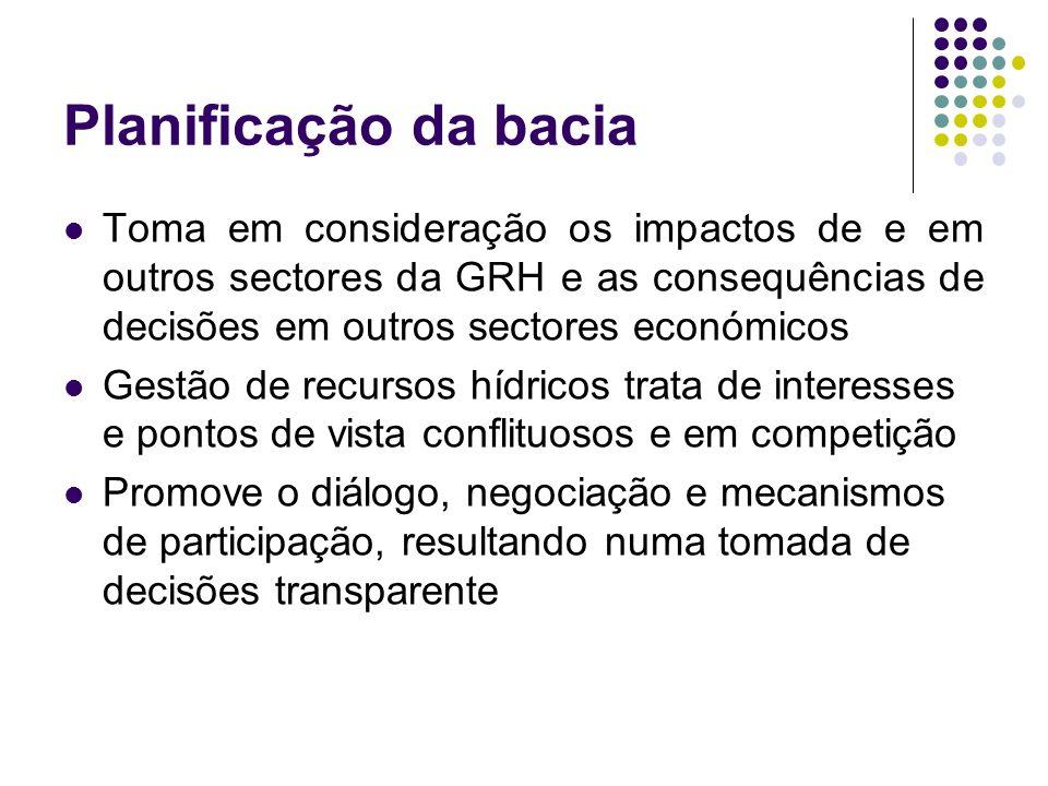 Planificação da bacia Toma em consideração os impactos de e em outros sectores da GRH e as consequências de decisões em outros sectores económicos.