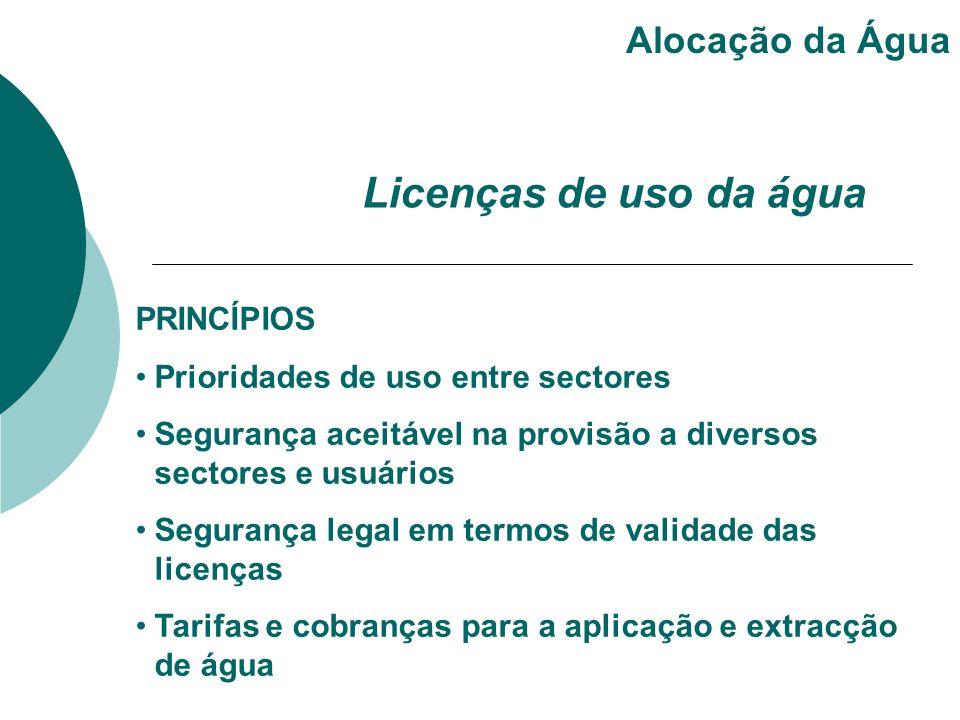 Licenças de uso da água Alocação da Água PRINCÍPIOS