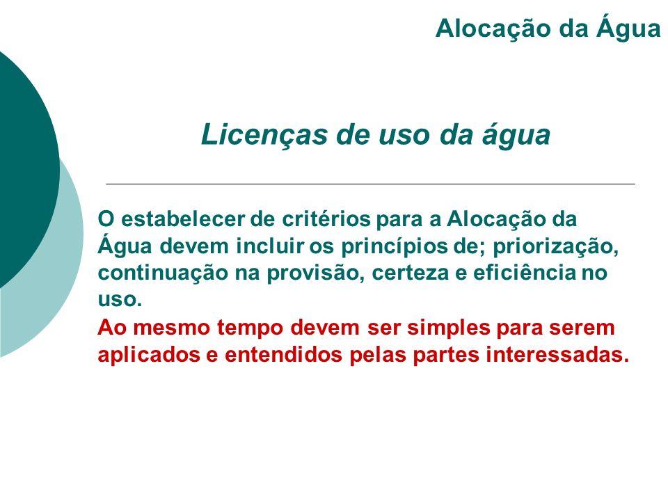 Licenças de uso da água Alocação da Água