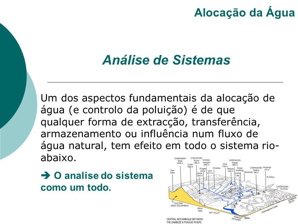 Análise de Sistemas Alocação da Água