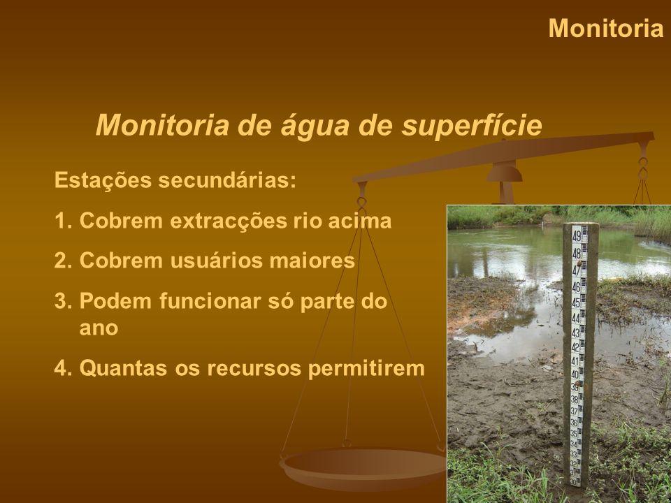 Monitoria de água de superfície