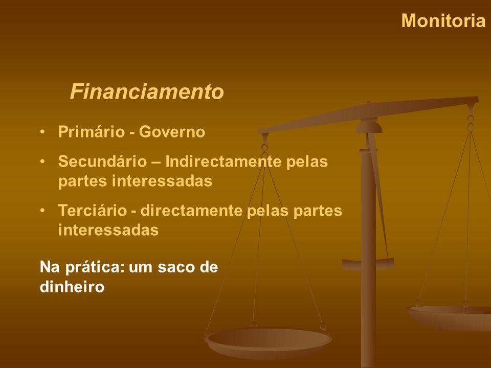 Financiamento Monitoria Primário - Governo