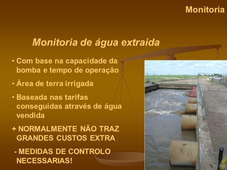 Monitoria de água extraida