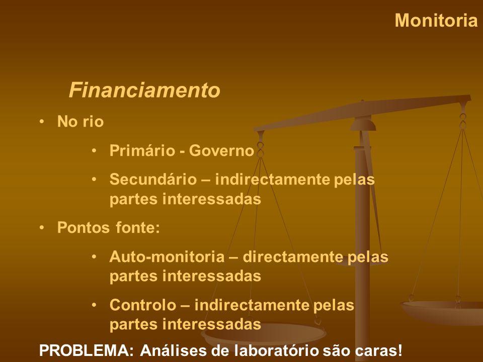 Financiamento Monitoria No rio Primário - Governo