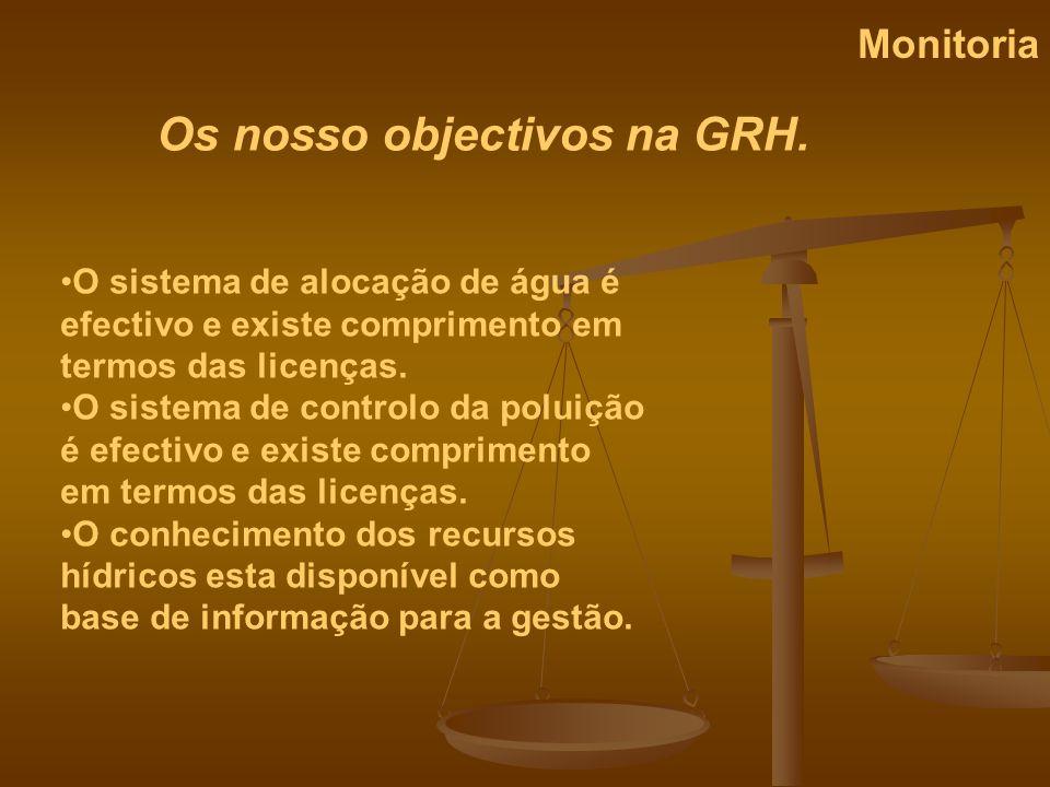 Os nosso objectivos na GRH.