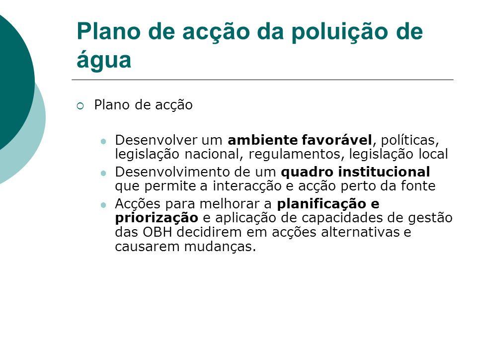 Plano de acção da poluição de água